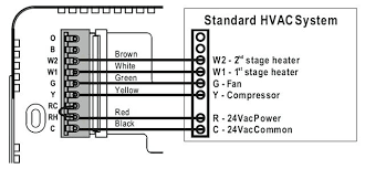 for a 5 wire thermostat wiring diagram great installation of 5 wire thermostat diagram wiring diagram todays rh 13 19 3 gealeague today 4 wire thermostat