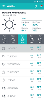 Android Weather App Design Weather App Design For Android On Behance