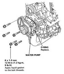 similiar 97 buick engine diagram keywords 2000 buick lesabre engine mount diagram 2000 buick lesabre engine