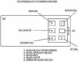 lifan 50cc wiring diagram awesome cdi wiring 5 pin wiring diagram lifan 50cc wiring diagram awesome cdi wiring 5 pin wiring diagram portal •
