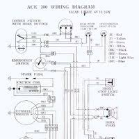 honda wave 100 engine diagram pictures images photos photobucket honda wave 100 engine diagram photo hodaka ace 100 wiring diagram tech acewir jpg