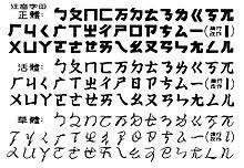 Find out information about chinese phonetic alphabet. Bopomofo Wikipedia