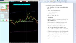 Sierra Chart Programming Simple Systemtrading Prepare For Autotrading In Sierra Chart