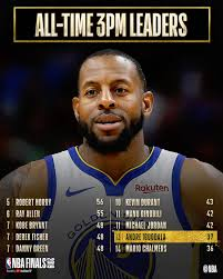 This is what you need to. Nba Scores Home Facebook