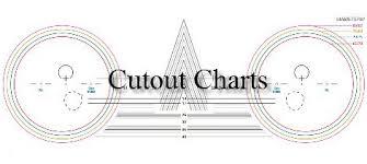 Lens Cutout Charts