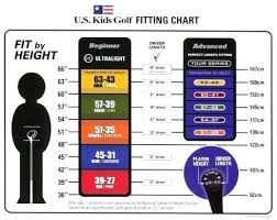 Junior Club Length Chart 46 Punctual Womens Golf Club Length Chart
