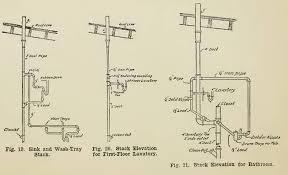 Kitchen Sinks Vessel Sink Air Gap U Shaped Antique Brass Granite