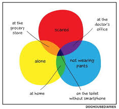 Pants Venn Diagram Scared And Alone Venn Diagram Jpegy What The Internet
