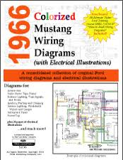 1966 mustang wiring diagrams 1966 ford mustang wiring diagram