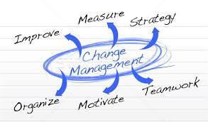 Change Management Flow Chart Stock Photo Alex Pretelt
