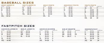 Wilson Baseball Size Chart Jpg