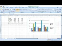 How To Add Data To An Existing Chart In Excel How To Add New Extra Data To Existing Excel Chart Easy