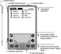 Реферат Карманные ПК Операционная система palmos ru На рис 1 показан вид простого КПК Карманный персональный Компьютер под управлением ОС palmos 3 1 Все модели КПК имеют свой неповторимый дизайн и поэтому