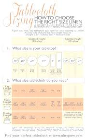 Table Runner Size Guide Potentiel Info