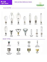 Hid Light Bulb Chart Hid Bulb Reference Guide From Commercial Lighting Experts