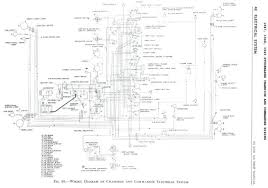 1947 willys jeep wiring diagram not lossing wiring diagram • 1949 studebaker wiring harness schematic symbols diagram 1945 willys jeep wiring diagram 1945 willys jeep wiring diagram