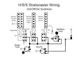 super strat wiring super image wiring diagram super strat wiring super auto wiring diagram schematic