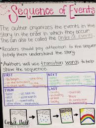 Sequence Of Events Anchor Chart Cassie Dahl Teaching And Technology Sequencing