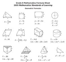 formula sheets for geometry geometry formulas cheat sheet google search math geometry