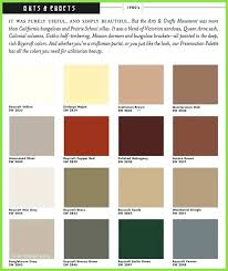 Sherwin Williams Industrial Color Chart Sherwin Williams Concrete Paint Cooksscountry Com