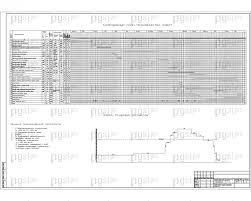 Скачать бесплатно дипломный проект ПГС Диплом № Многоэтажная  Календарный план производства работ Эпюра трудовых ресурсов jpg