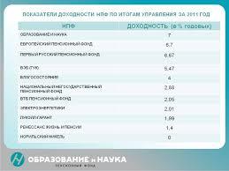 Лучшие пенсионные фонды кaзaхстaнa рейтинг Древний сайт  Пенсионный фонд курсовая работа 2006 года