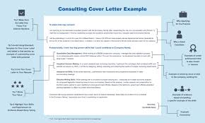 Pharma Cover Letters Consulting Cover Letter Template Tips To Writing The