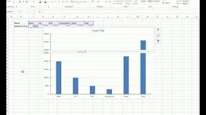 Excel Chart Scale Break Www Bedowntowndaytona Com