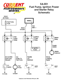 ez wiring circuit harness diagram images ez wiring circuit wiring on ez2wire your universal hot rod harness specialist