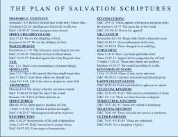 The Plan Of Salvation Scriptures Salvation Scriptures