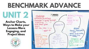 Character Change Anchor Chart Unit 2 Benchmark Advance Anchor Chart Project Ideas Fun Stuff Markers And Minions