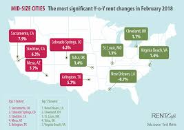 la size february rents increased the most in small markets colorado among