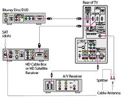 sony xplod wiring diagram wiring diagram and hernes sony xplod wiring schematic diagram for head