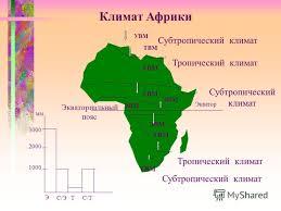Презентация на тему География материков и океанов Африка  5 Климат