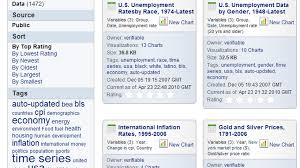 Top Charts 2010 Usa Cnet Page 14
