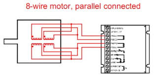 wire stepper motor wiring diagram image wiring motor wiring step motor basics support geckodrive on 8 wire stepper motor wiring diagram