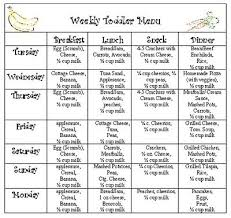 Toddler Meal Plan Chart Meal Plans For Toddlers Meal Plan For Toddlers Toddler