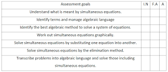 solving systems of equations checklist