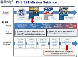 An Update From Washington Cybersecurity R D Pdf Free