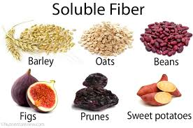Low Fibre Food Chart List Of Foods High Low In Fiber Types Health Benefits