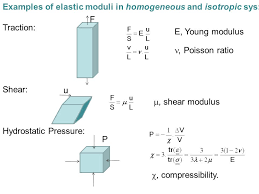compressibility examples. 16 examples compressibility a