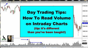 How To Read Stock Charts For Day Trading Day Trading Tips How To Read Volume On Intraday Charts