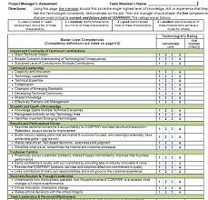 images of project human resource plan template com human resource management project plan template