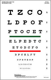 Vision Levels Chart Snellen Chart Red And Green Bar Visual Acuity Test