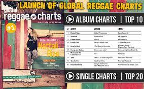 Reggae 2017 Charts Launch Of Global Reggae Charts Issue 1