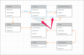 Draw Io Vs Lucidchart Comparing Top Online Diagram Makers