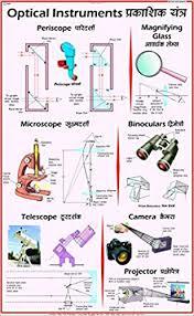 Buy Optical Instruments Microscope Chart English Hindi