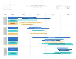 Project Planning Timeline Template Project Planning Timeline Lucidchart