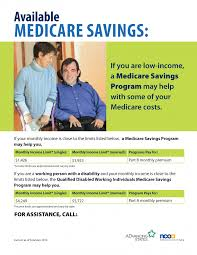 Medicare Low Income Subsidy Chart 2019 Mippa Resources Advancingstates Org