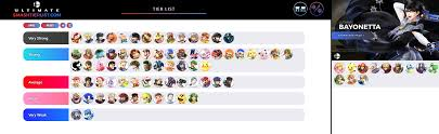 Meticulous Matchup Chart Maker Ultimate Smash Ultimate Tier